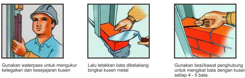 SUPPLIER PINTU HDF ANGZDOOR,Cara Pasang Kusen Metal.