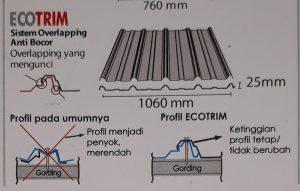 Atap Gelombang EcoTrim